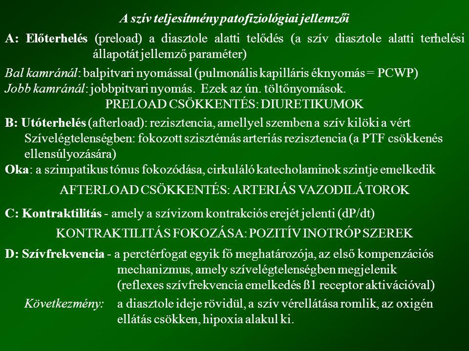 SZIMPATOMIMETIKUS AMINOK Noradrenalin, adrenalin, izoproterenol - pozitív inotróp hatás - pozitív kronotróp hatás - O 2 fogyasztás fokozódik DOPAMIN és DOBUTAMIN csak parenteralisan, általában infúzióban DOPAMIN Hatása dózis-függő: 1-3 µg/kg/perc - vaszkuláris hatások DA1 (posztszinaptikus) receptorok izgatásával  vazodilatáció (vese, agy, coronaria, mesentherium) DA2 (preszinaptikus) receptorok izgatásával  vazodilatációt (NA felszabadulás gátlása) 2-5 µg/kg/perc - szívhatások ß1 receptor aktiváció  pozitív inotróp és kronotróp hatás 5-10 µg/kg/perc  1 receptor aktiváció  vazokonstrikció Indikáció Akut pangásos szívelégtelenség rövid távú kezelésére.