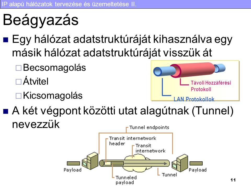 IP alapú hálózatok tervezése és üzemeltetése II. 11 Beágyazás Egy hálózat adatstruktúráját kihasználva egy másik hálózat adatstruktúráját visszük át 
