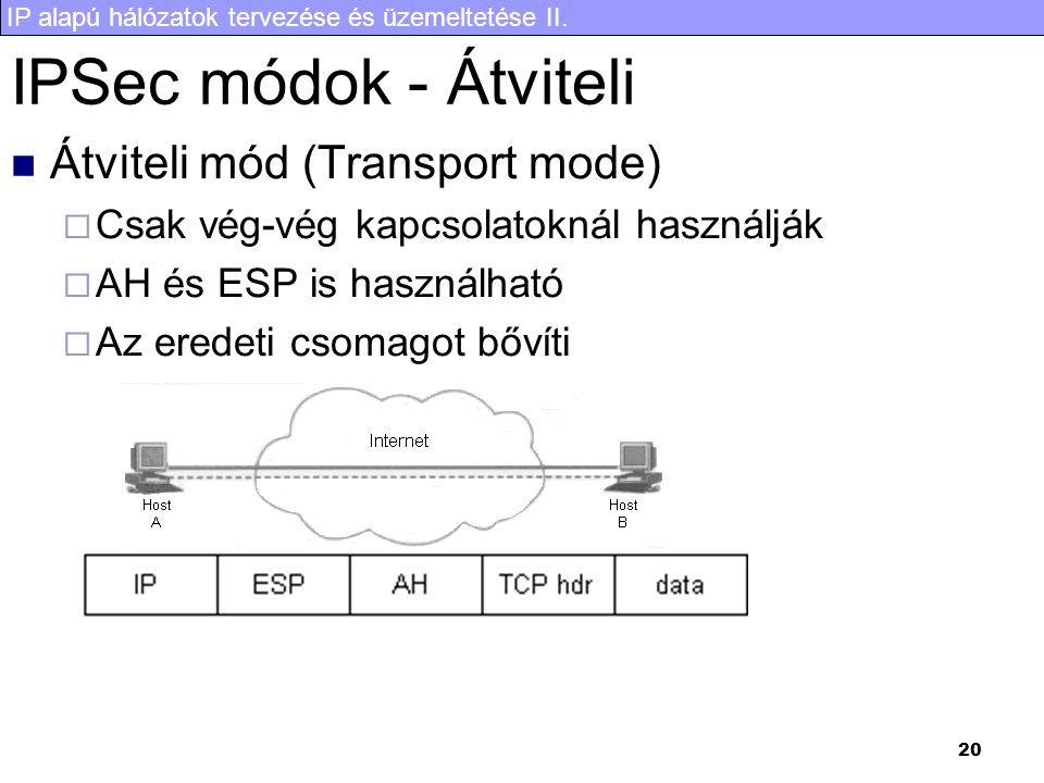 IP alapú hálózatok tervezése és üzemeltetése II. 20 IPSec módok - Átviteli Átviteli mód (Transport mode)  Csak vég-vég kapcsolatoknál használják  AH