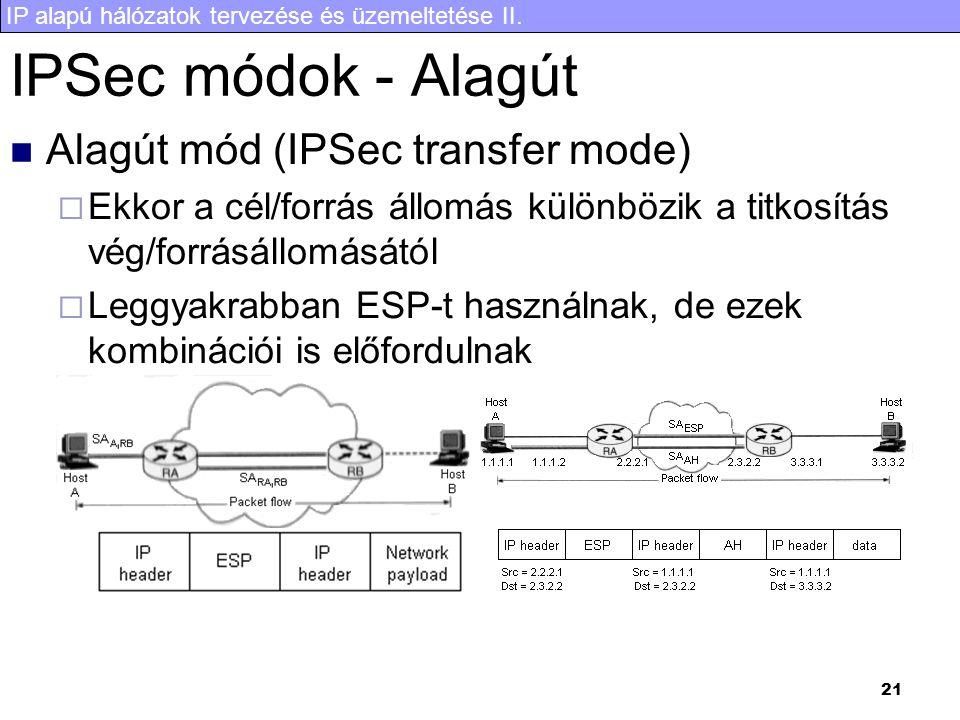 IP alapú hálózatok tervezése és üzemeltetése II. 21 IPSec módok - Alagút Alagút mód (IPSec transfer mode)  Ekkor a cél/forrás állomás különbözik a ti