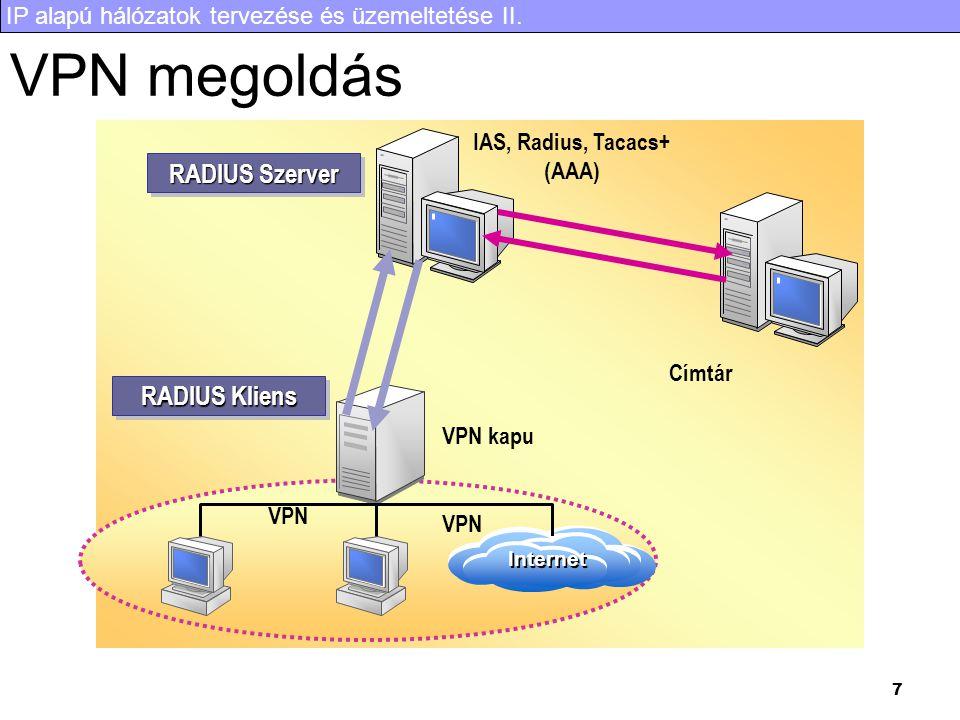 IP alapú hálózatok tervezése és üzemeltetése II. 7 VPN megoldás Címtár IAS, Radius, Tacacs+ (AAA) VPN kapu Internet RADIUS Szerver RADIUS Kliens VPN