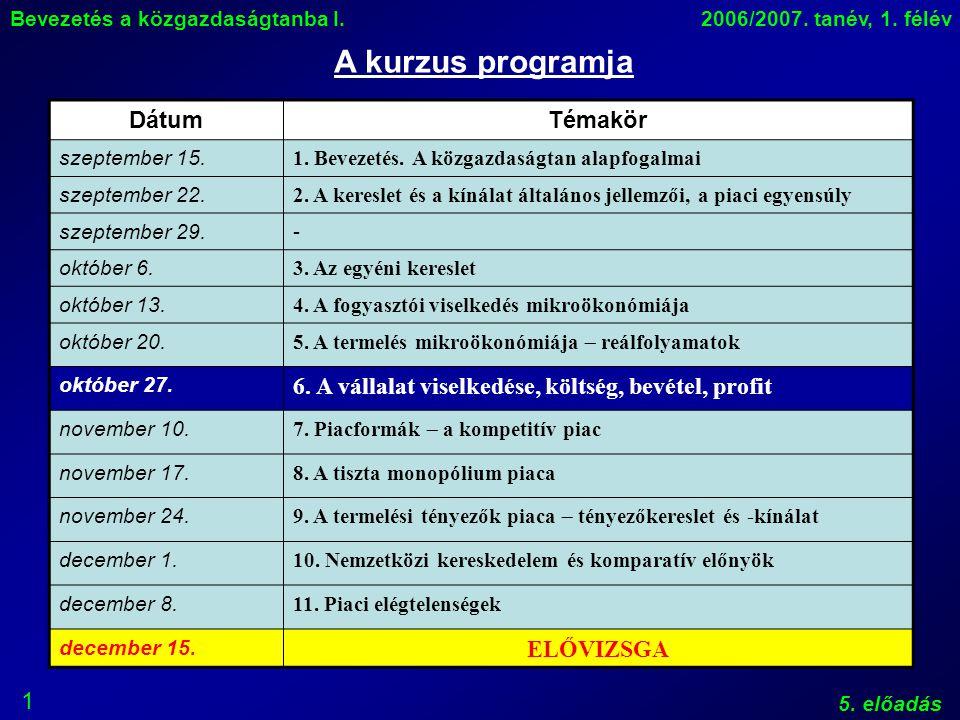 1 Bevezetés a közgazdaságtanba I.2006/2007. tanév, 1.