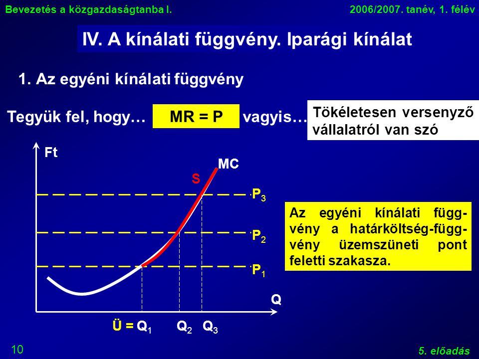 10 Bevezetés a közgazdaságtanba I.2006/2007. tanév, 1.