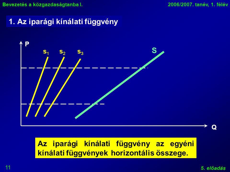 11 Bevezetés a közgazdaságtanba I.2006/2007. tanév, 1.