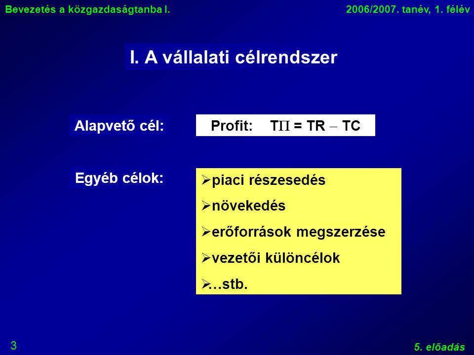 4 Bevezetés a közgazdaságtanba I.2006/2007.tanév, 1.
