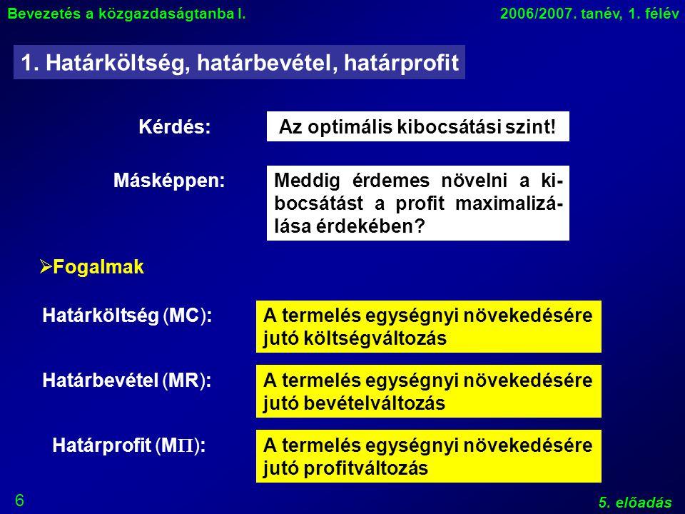 6 Bevezetés a közgazdaságtanba I.2006/2007. tanév, 1.