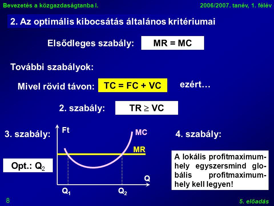 9 Bevezetés a közgazdaságtanba I.2006/2007.tanév, 1.