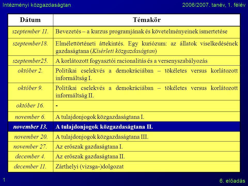Intézményi közgazdaságtan2006/2007. tanév, 1. félév 6. előadás 1 DátumTémakör szeptember 11.Bevezetés – a kurzus programjának és követelményeinek isme