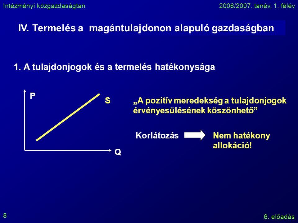 Intézményi közgazdaságtan2006/2007. tanév, 1. félév 6. előadás 8 IV. Termelés a magántulajdonon alapuló gazdaságban 1. A tulajdonjogok és a termelés h