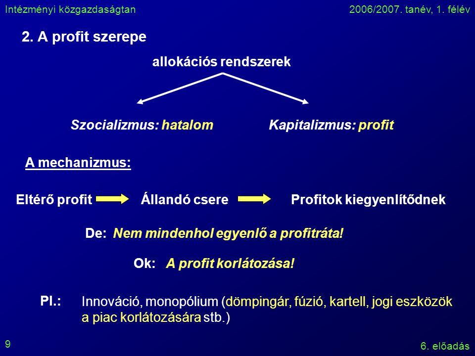 Intézményi közgazdaságtan2006/2007. tanév, 1. félév 6. előadás 9 2. A profit szerepe allokációs rendszerek Szocializmus: hatalomKapitalizmus: profit A