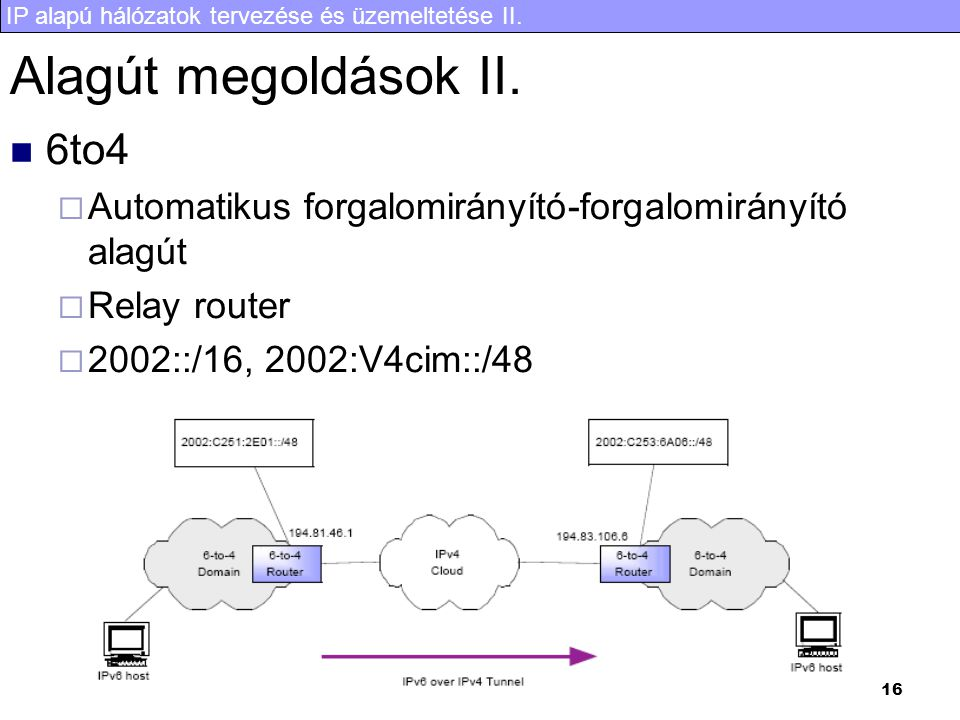 IP alapú hálózatok tervezése és üzemeltetése II. 16 Alagút megoldások II.