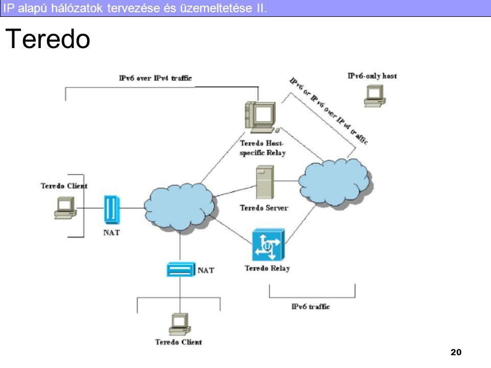 IP alapú hálózatok tervezése és üzemeltetése II. 20 Teredo
