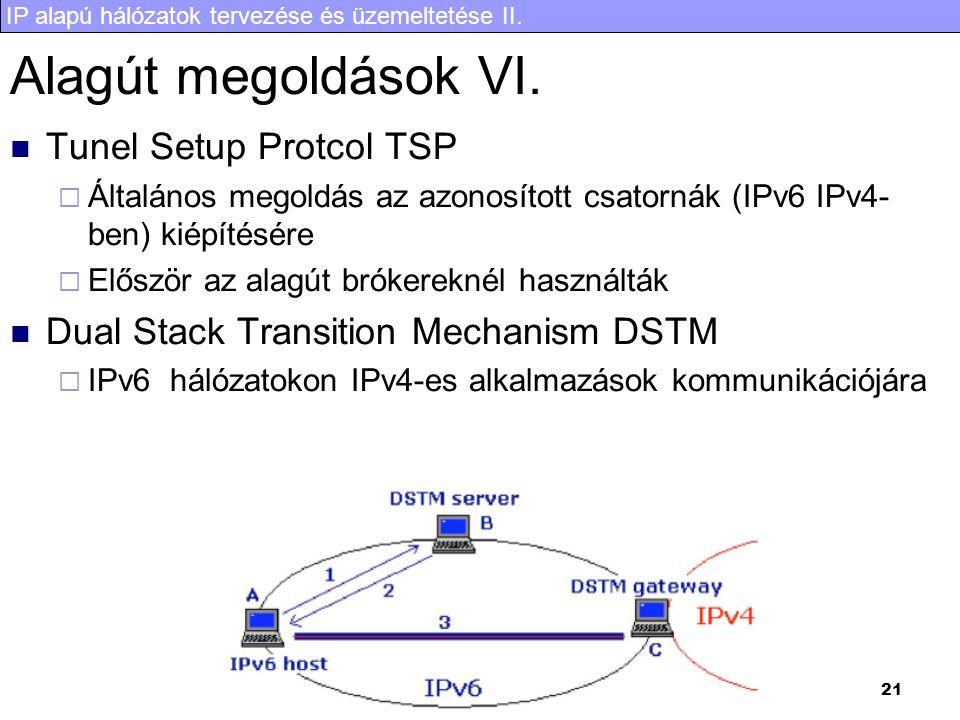 IP alapú hálózatok tervezése és üzemeltetése II. 21 Alagút megoldások VI.