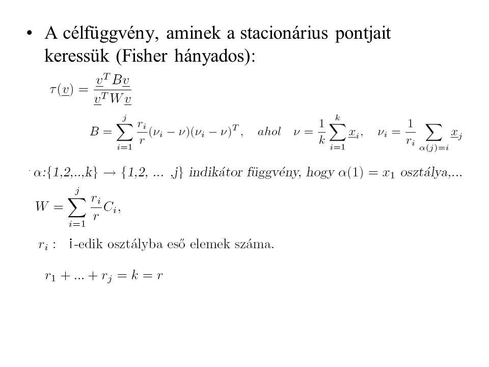 A célfüggvény, aminek a stacionárius pontjait keressük (Fisher hányados):