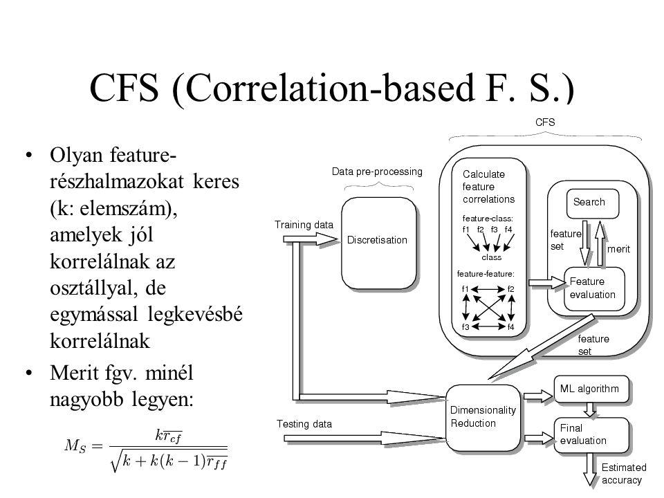 CFS (Correlation-based F. S.) Olyan feature- részhalmazokat keres (k: elemszám), amelyek jól korrelálnak az osztállyal, de egymással legkevésbé korrel