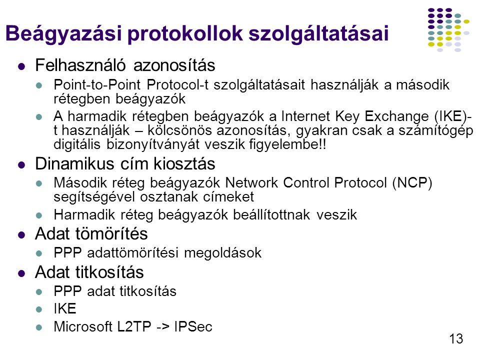 13 Beágyazási protokollok szolgáltatásai Felhasználó azonosítás Point-to-Point Protocol-t szolgáltatásait használják a második rétegben beágyazók A ha
