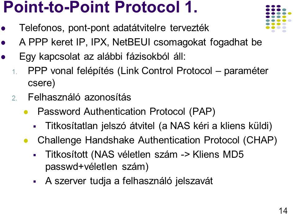 14 Point-to-Point Protocol 1. Telefonos, pont-pont adatátvitelre tervezték A PPP keret IP, IPX, NetBEUI csomagokat fogadhat be Egy kapcsolat az alábbi