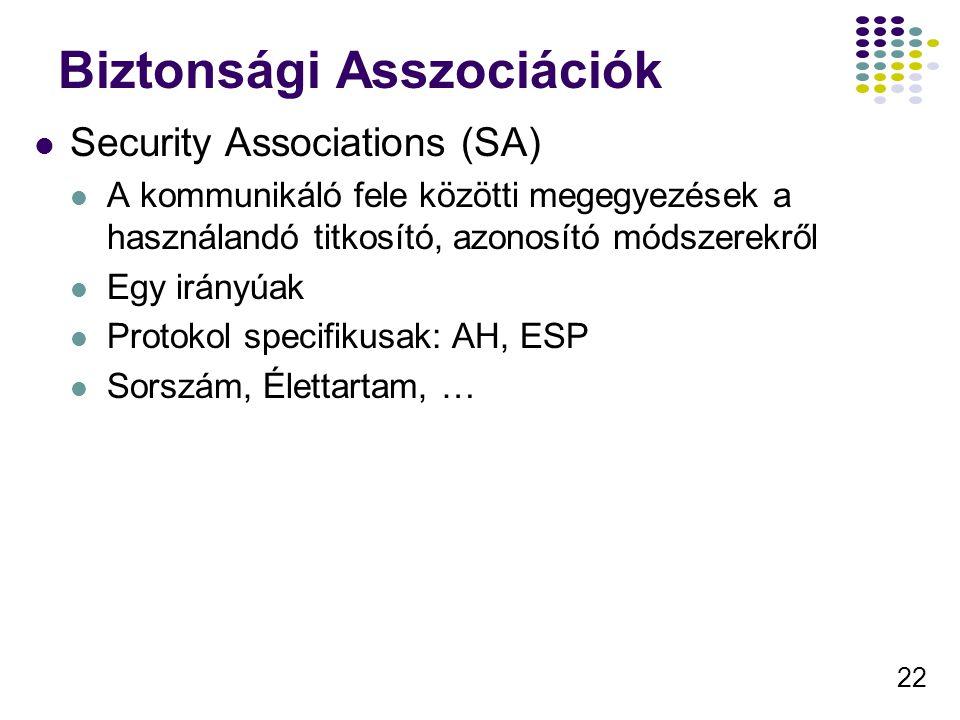 22 Biztonsági Asszociációk Security Associations (SA) A kommunikáló fele közötti megegyezések a használandó titkosító, azonosító módszerekről Egy irán