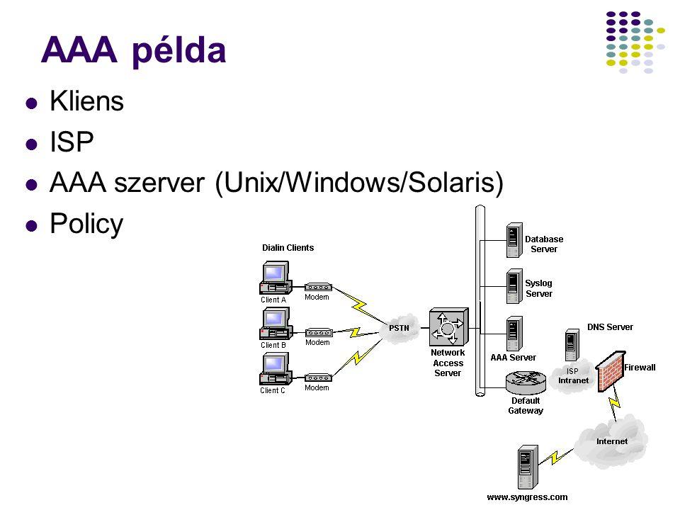 26 AAA példa Kliens ISP AAA szerver (Unix/Windows/Solaris) Policy