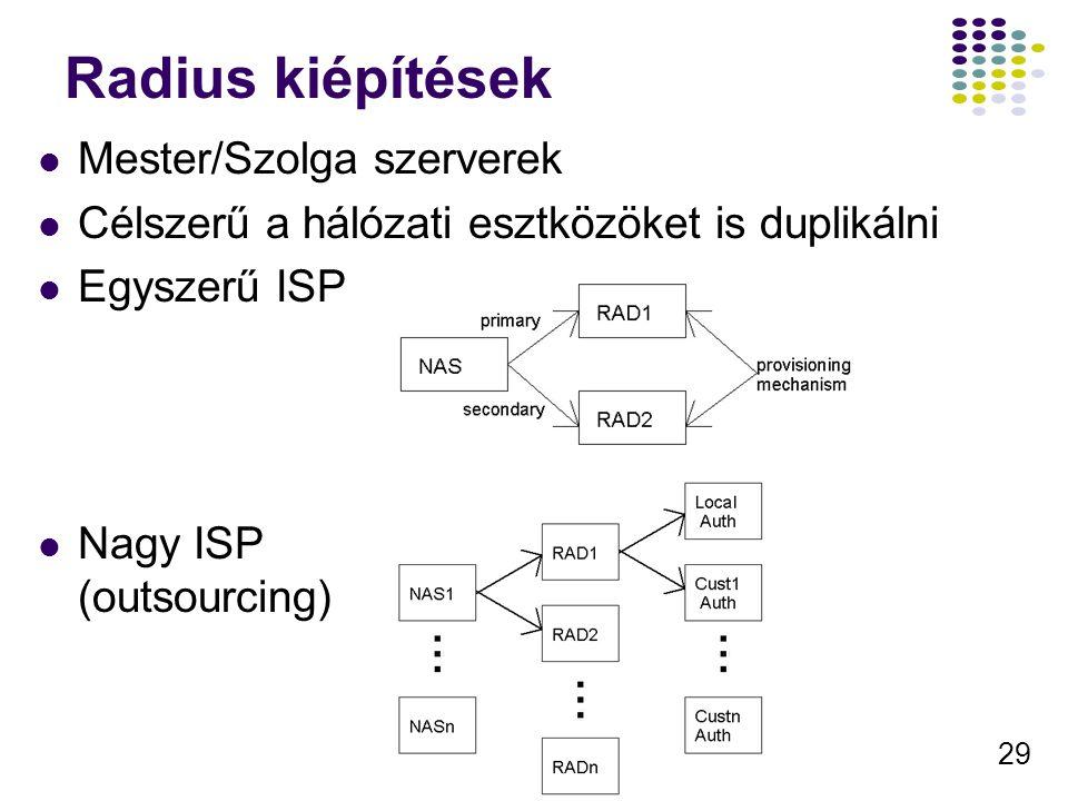 29 Radius kiépítések Mester/Szolga szerverek Célszerű a hálózati esztközöket is duplikálni Egyszerű ISP Nagy ISP (outsourcing)