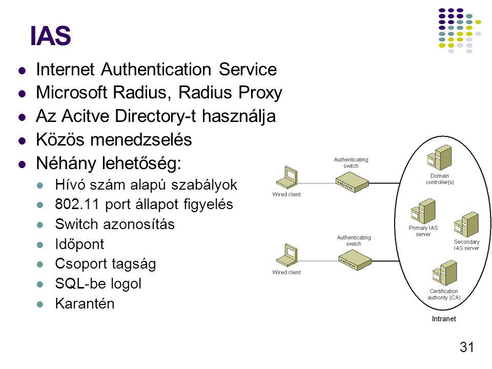 31 IAS Internet Authentication Service Microsoft Radius, Radius Proxy Az Acitve Directory-t használja Közös menedzselés Néhány lehetőség: Hívó szám al