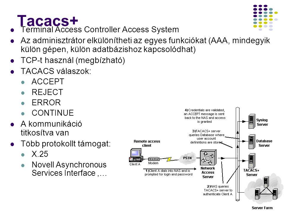 32 Tacacs+ Terminal Access Controller Access System Az adminisztrátor elkülönítheti az egyes funkciókat (AAA, mindegyik külön gépen, külön adatbázisho