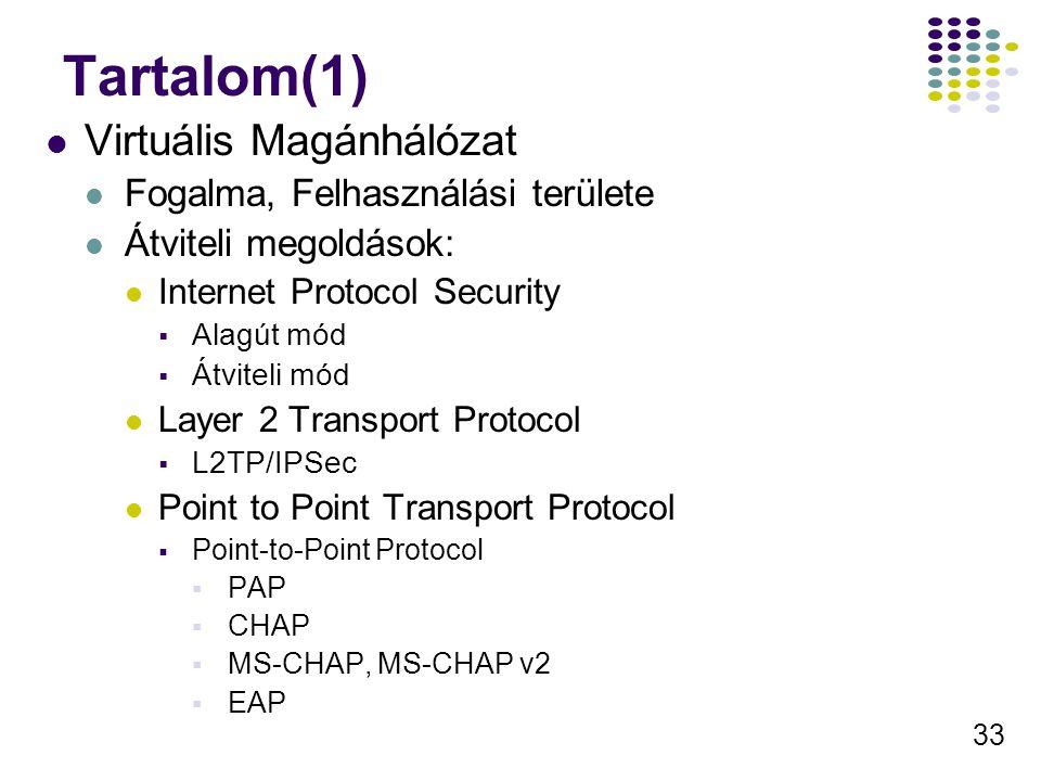 33 Tartalom(1) Virtuális Magánhálózat Fogalma, Felhasználási területe Átviteli megoldások: Internet Protocol Security  Alagút mód  Átviteli mód Laye