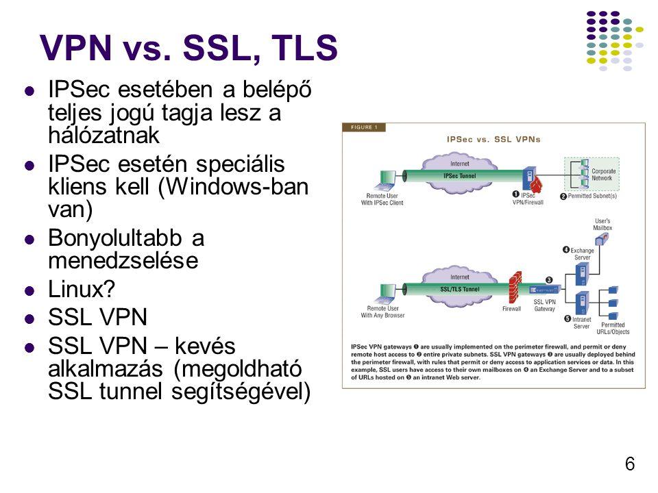 6 VPN vs. SSL, TLS IPSec esetében a belépő teljes jogú tagja lesz a hálózatnak IPSec esetén speciális kliens kell (Windows-ban van) Bonyolultabb a men
