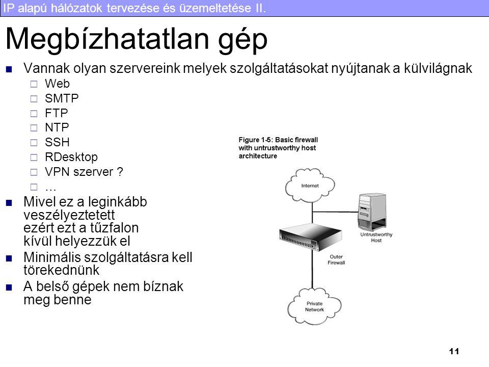 IP alapú hálózatok tervezése és üzemeltetése II. 11 Megbízhatatlan gép Vannak olyan szervereink melyek szolgáltatásokat nyújtanak a külvilágnak  Web