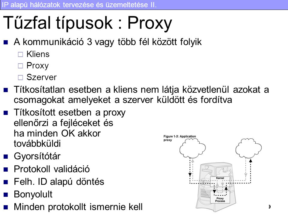 IP alapú hálózatok tervezése és üzemeltetése II. 19 Tűzfal típusok : Proxy A kommunikáció 3 vagy több fél között folyik  Kliens  Proxy  Szerver Tít