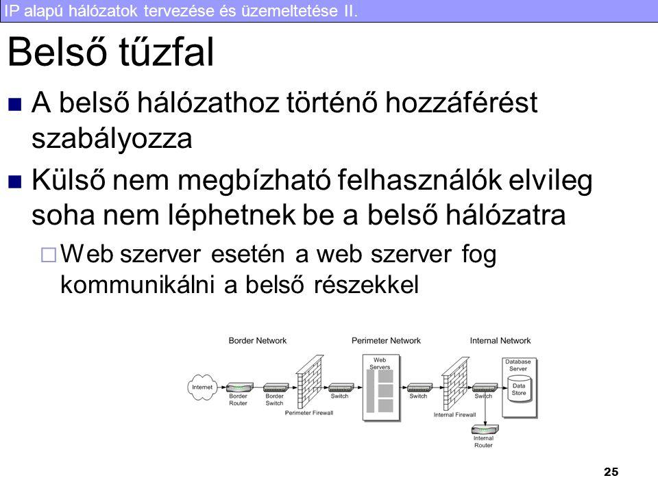 IP alapú hálózatok tervezése és üzemeltetése II. 25 Belső tűzfal A belső hálózathoz történő hozzáférést szabályozza Külső nem megbízható felhasználók