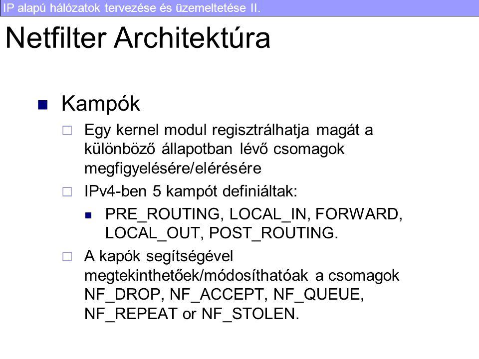IP alapú hálózatok tervezése és üzemeltetése II. Netfilter Architektúra Kampók  Egy kernel modul regisztrálhatja magát a különböző állapotban lévő cs