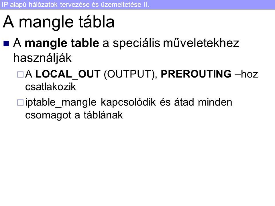 IP alapú hálózatok tervezése és üzemeltetése II. A mangle tábla A mangle table a speciális műveletekhez használják  A LOCAL_OUT (OUTPUT), PREROUTING