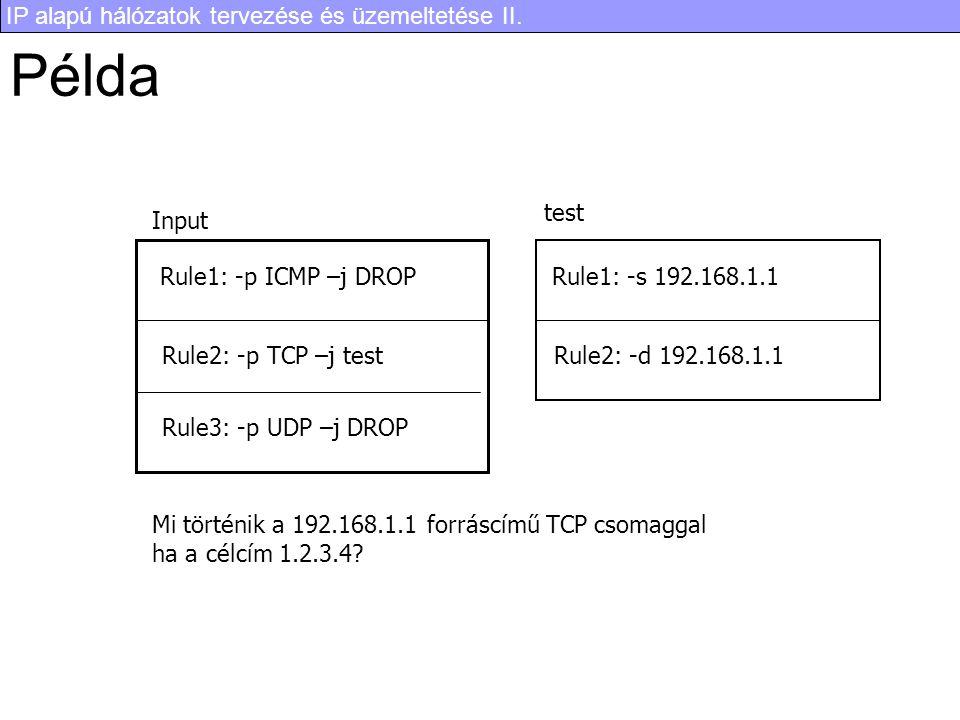 IP alapú hálózatok tervezése és üzemeltetése II. Példa Input Rule1: -p ICMP –j DROP Rule2: -p TCP –j test Rule3: -p UDP –j DROP test Rule1: -s 192.168