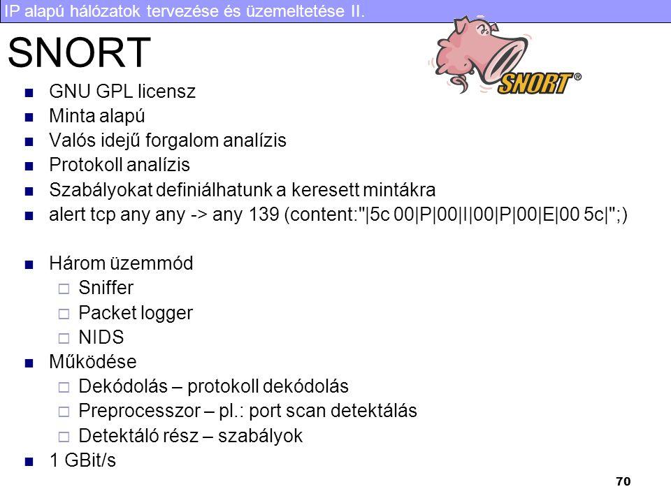 IP alapú hálózatok tervezése és üzemeltetése II. 70 SNORT GNU GPL licensz Minta alapú Valós idejű forgalom analízis Protokoll analízis Szabályokat def