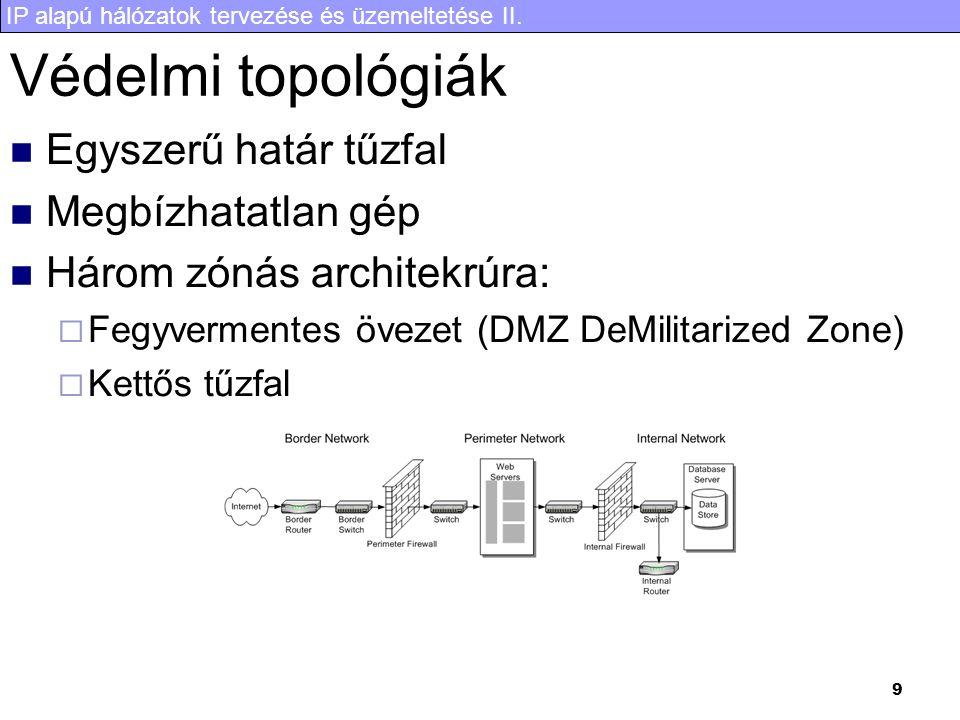 IP alapú hálózatok tervezése és üzemeltetése II. 9 Védelmi topológiák Egyszerű határ tűzfal Megbízhatatlan gép Három zónás architekrúra:  Fegyverment