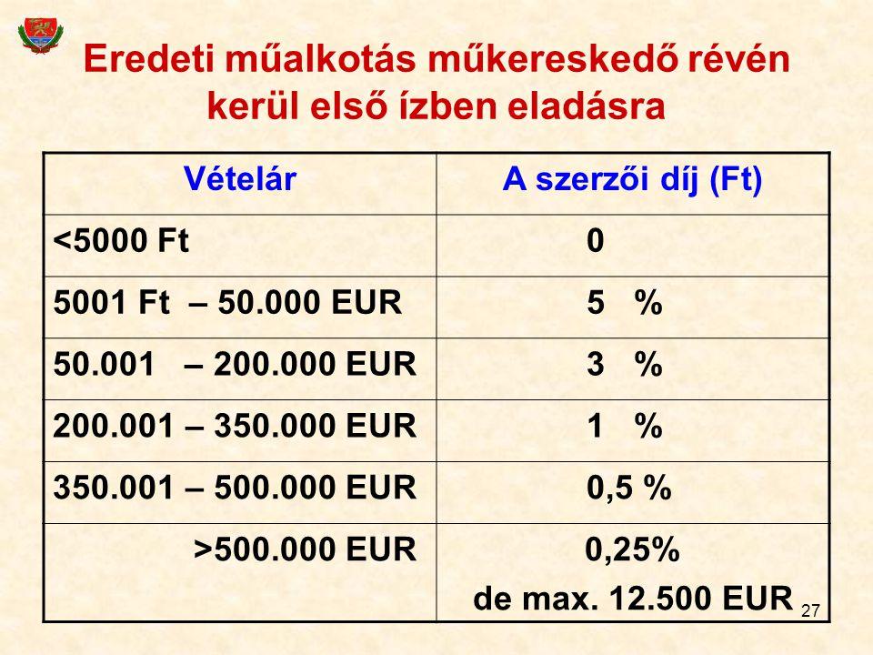 27 Eredeti műalkotás műkereskedő révén kerül első ízben eladásra VételárA szerzői díj (Ft) <5000 Ft 0 5001 Ft – 50.000 EUR 5 % 50.001 – 200.000 EUR 3