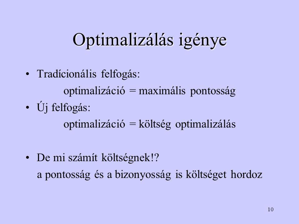 10 Optimalizálás igénye Tradícionális felfogás: optimalizáció = maximális pontosság Új felfogás: optimalizáció = költség optimalizálás De mi számít költségnek!.