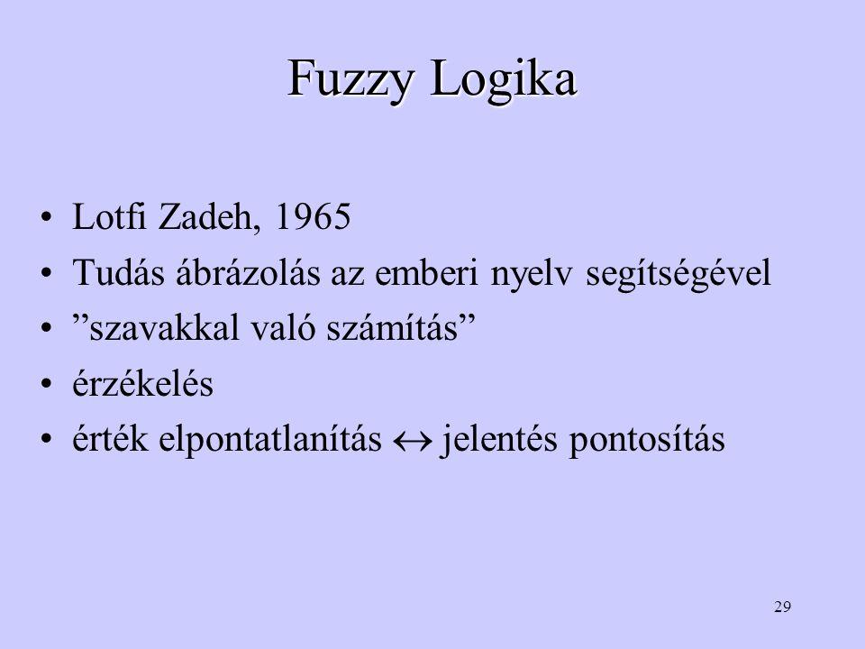 29 Fuzzy Logika Lotfi Zadeh, 1965 Tudás ábrázolás az emberi nyelv segítségével szavakkal való számítás érzékelés érték elpontatlanítás  jelentés pontosítás