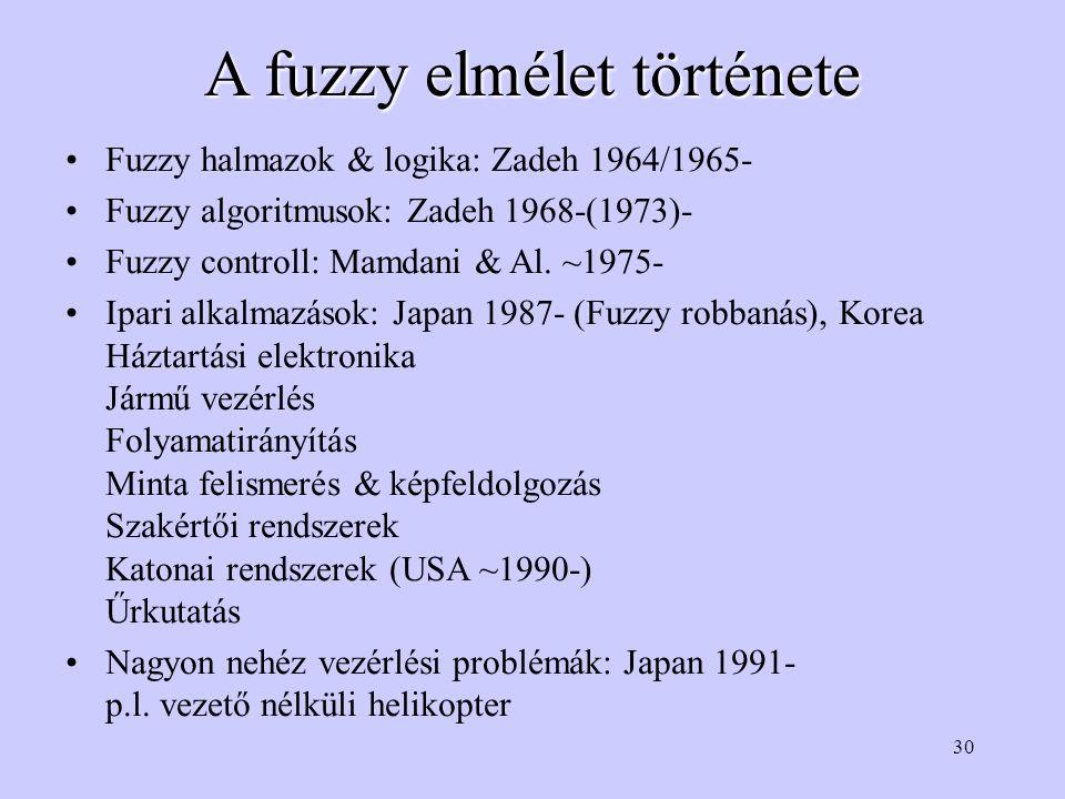 30 A fuzzy elmélet története Fuzzy halmazok & logika: Zadeh 1964/1965- Fuzzy algoritmusok: Zadeh 1968-(1973)- Fuzzy controll: Mamdani & Al.