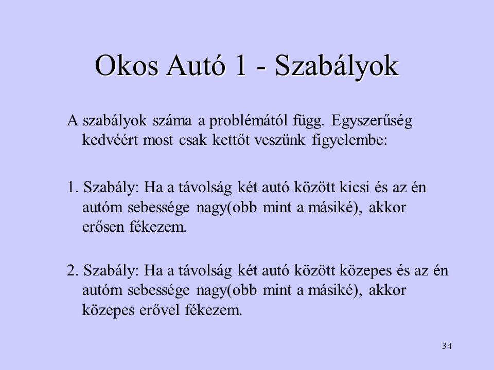 34 Okos Autó 1 - Szabályok A szabályok száma a problémától függ.