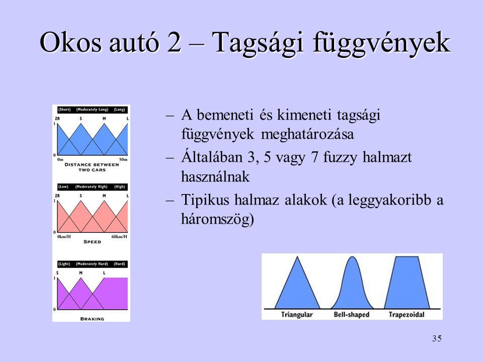 35 Okos autó 2 – Tagsági függvények –A bemeneti és kimeneti tagsági függvények meghatározása –Általában 3, 5 vagy 7 fuzzy halmazt használnak –Tipikus halmaz alakok (a leggyakoribb a háromszög)