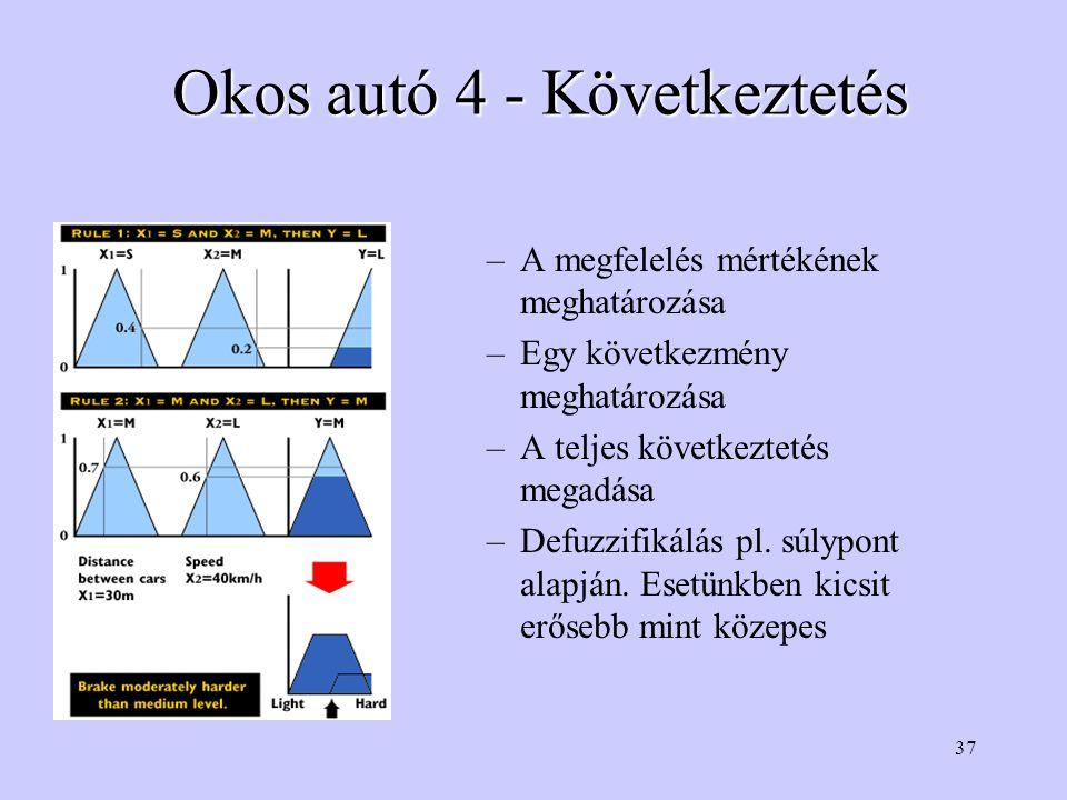 37 Okos autó 4 - Következtetés –A megfelelés mértékének meghatározása –Egy következmény meghatározása –A teljes következtetés megadása –Defuzzifikálás pl.