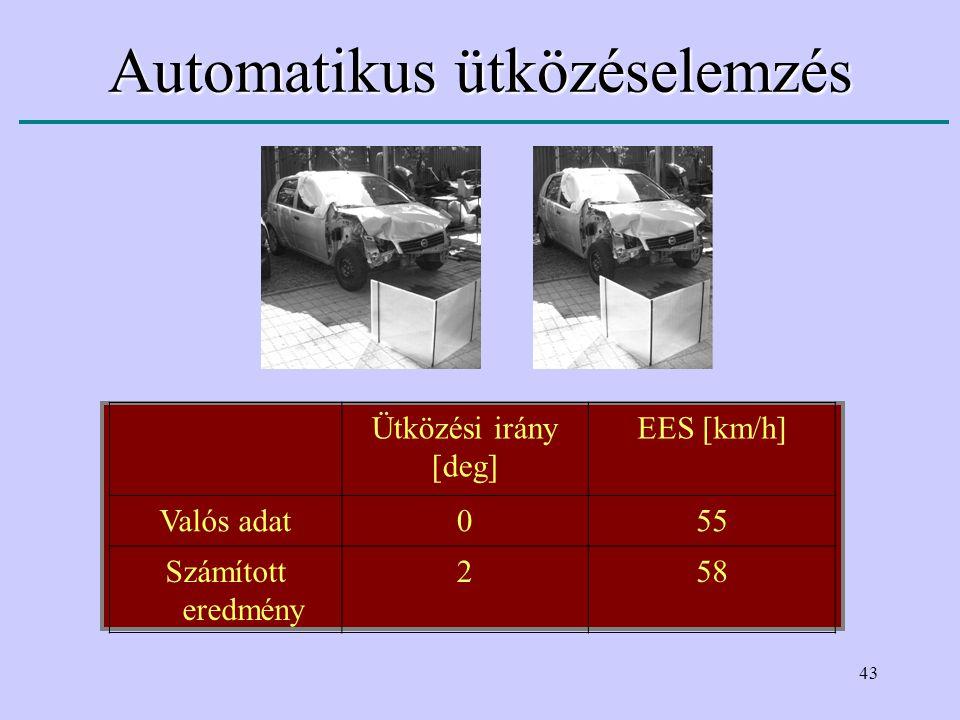 43 Automatikus ütközéselemzés Különböző kameraállású képek Ütközési irány [deg] EES [km/h] Valós adat055 Számított eredmény 258