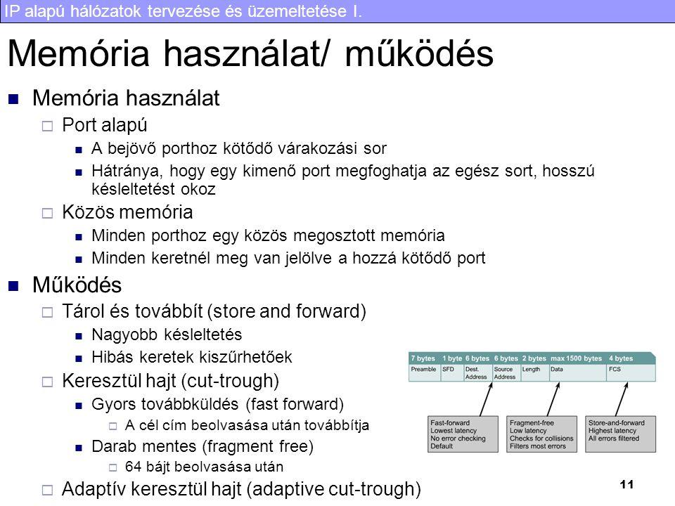 IP alapú hálózatok tervezése és üzemeltetése I. 11 Memória használat/ működés Memória használat  Port alapú A bejövő porthoz kötődő várakozási sor Há