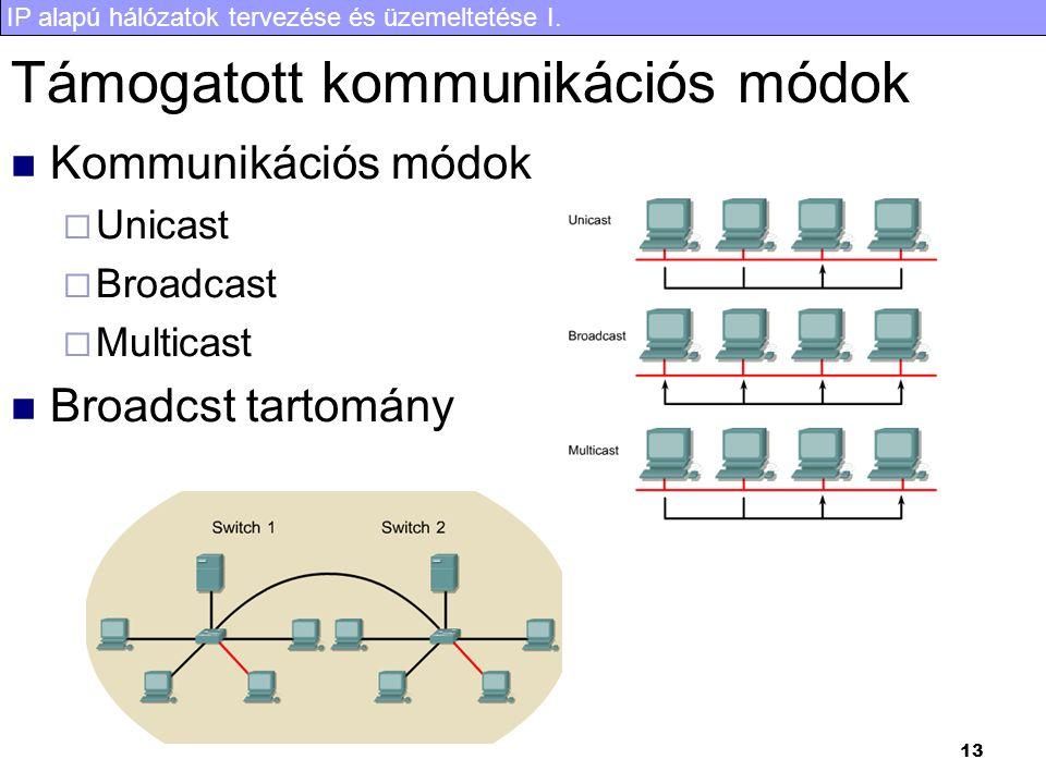 IP alapú hálózatok tervezése és üzemeltetése I. 13 Támogatott kommunikációs módok Kommunikációs módok  Unicast  Broadcast  Multicast Broadcst tarto
