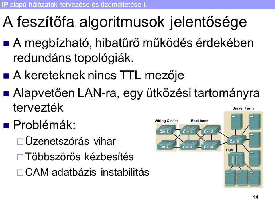IP alapú hálózatok tervezése és üzemeltetése I. 14 A feszítőfa algoritmusok jelentősége A megbízható, hibatűrő működés érdekében redundáns topológiák.