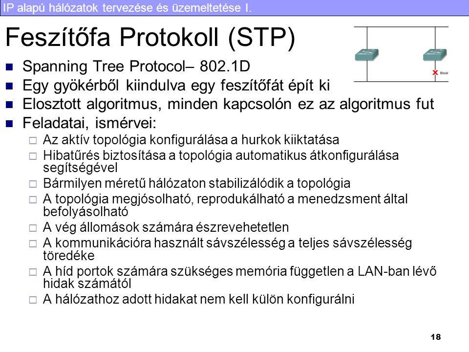 IP alapú hálózatok tervezése és üzemeltetése I. 18 Feszítőfa Protokoll (STP) Spanning Tree Protocol– 802.1D Egy gyökérből kiindulva egy feszítőfát épí