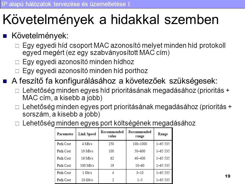 IP alapú hálózatok tervezése és üzemeltetése I. 19 Követelmények a hidakkal szemben Követelmények:  Egy egyedi híd csoport MAC azonosító melyet minde