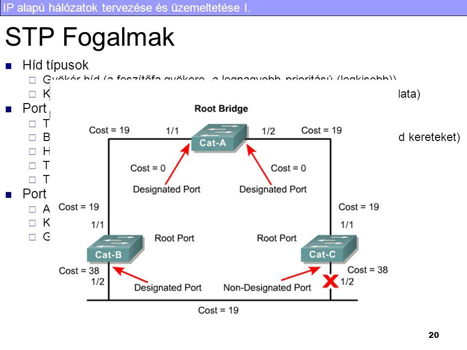 IP alapú hálózatok tervezése és üzemeltetése I. 20 STP Fogalmak Híd típusok  Gyökér híd (a feszítőfa gyökere, a legnagyobb prioritású (legkisebb)) 